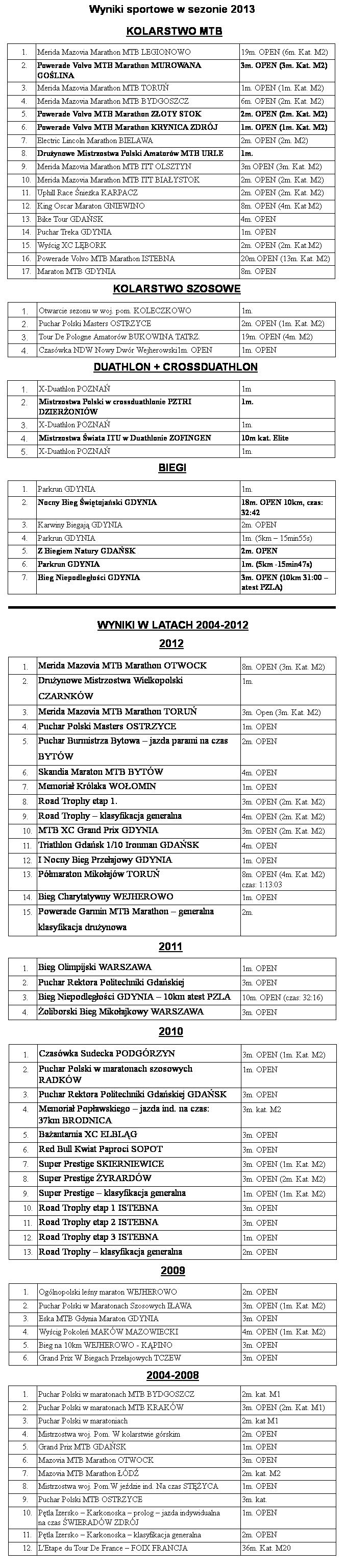 wyniki do 2013